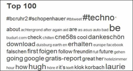 toptweets-deutschetweets