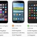 Smartphone-vergleich3