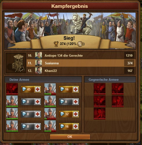 Forge Of Empires Stadt Planen